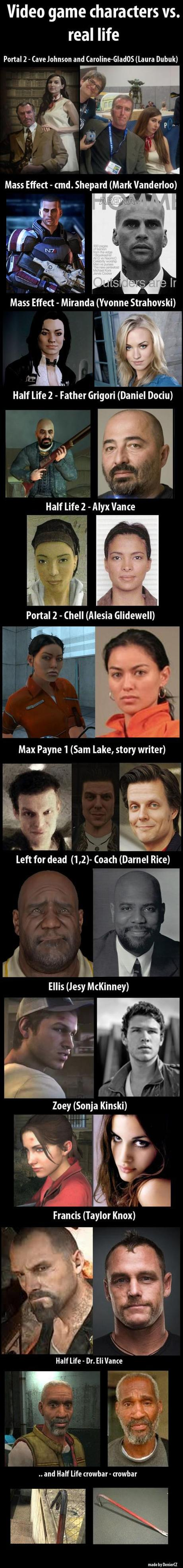 Video Game Characters and Their Real Life Face Models