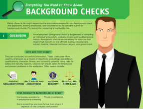 Employee Background Checks: What Are the Limits?