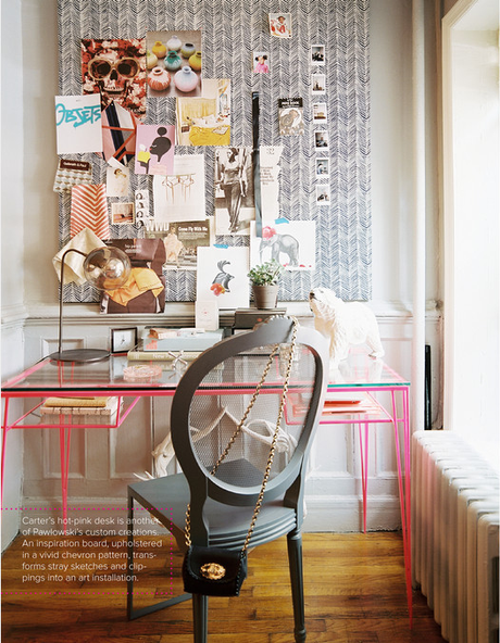 Back from Vacation, and needing some home office inspiration