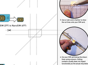 Convert Micro Nano iPhone