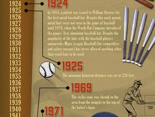 History Baseball