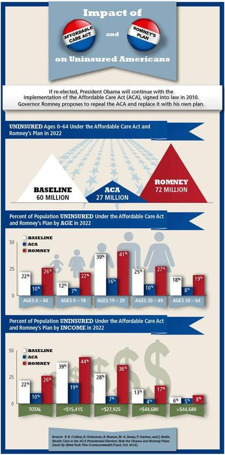 Source: The Commonwealth Fund, October 2012.