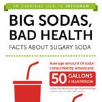 Facts About Sugary Soda