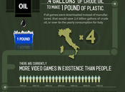 Environmental Impact Video Games
