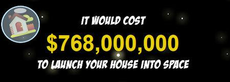 How Much Would It Cost To Send Your House Into Space?