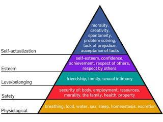 MUFF - What does Early Retirement, Lean and Maslow have in common?