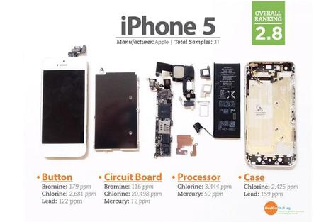 hazardous chemicals iphone 5 The Toxic Substances Inside Your Mobile Phone