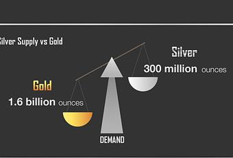 Silver Rising