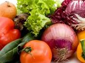 Food Detoxification