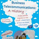 Timeline on Business Telecommunications