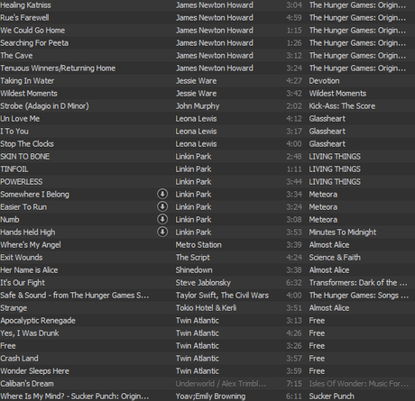 Paper writing music playlist