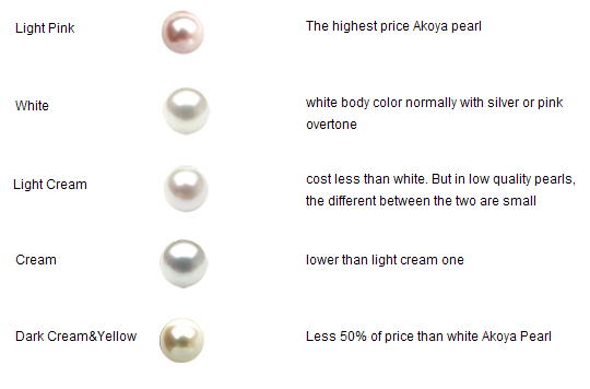 A Guide To Pearl Colors