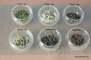 What is Tea? A Quick Overview in less than 1,000 words