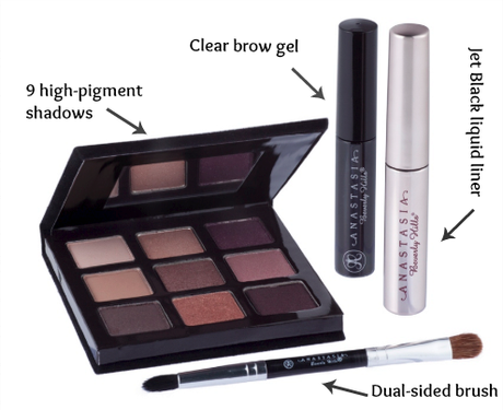 Palette Perfection: Anastasia Want You To Want Me Holiday 2012 Kit
