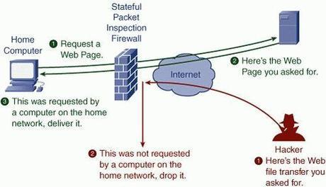 8-6 firewall1