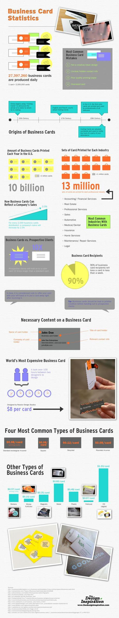 Business Cards Refuse to Die