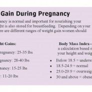 Pregnancy healthy weight gain gaining weight during pregnancy is
