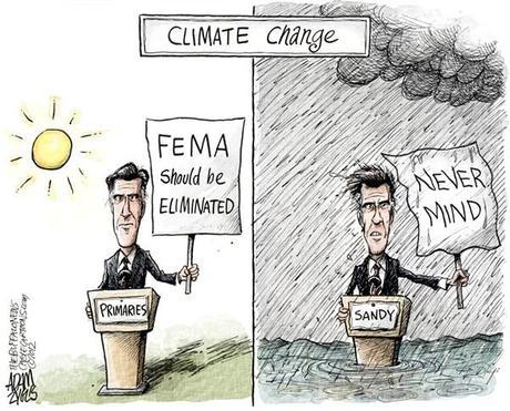 Климат трейдинг