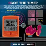 How Radio-Controlled Clocks Work