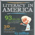 How Literacy Can Affect Your Life Infographic