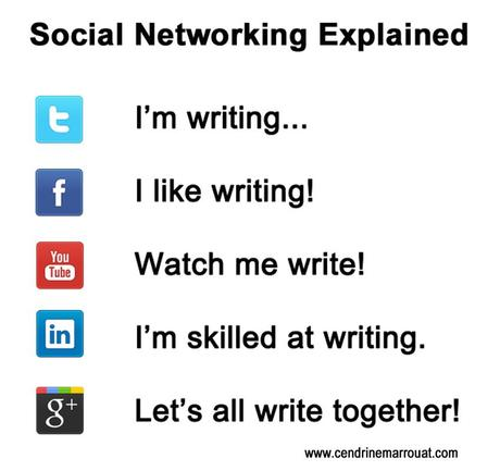Social networks explained