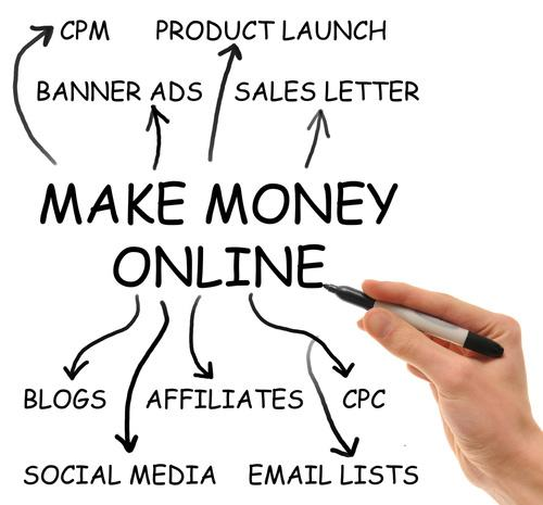 15 Things You Can Sell to Make Money Fast - All Items from Around