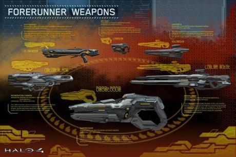 Halo4-Forerunner_weapons