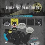 Stats on Black Friday
