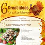 6 Recipes For Leftover Thanksgiving Day Turkey