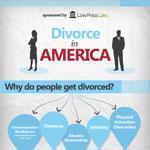 Reasons Why People Get Divorced