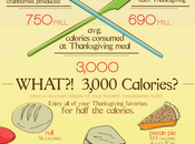 Thanksgiving: Know?