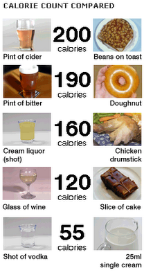 How Many Calories in Your Daily Alcohol?