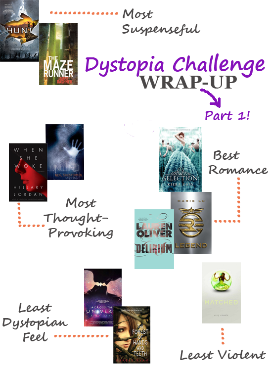 Dystopia Challenge Wrap-up Part 1