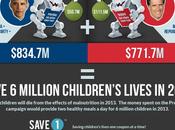 Million Children Will 2013