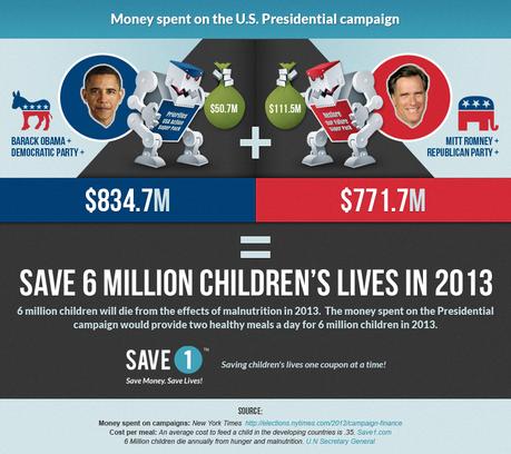 6 Million Children Will Die In 2013