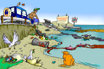 Water Pollution – Effects and Prevention