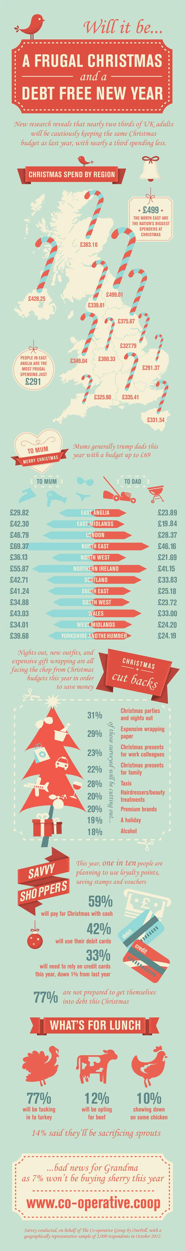 The Cost of Christmas- a third are spending less this year