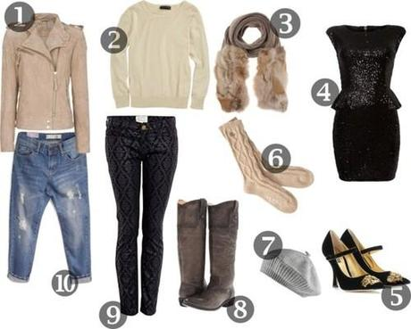 What to Pack for Winter Vacation {10 Items or Less.}