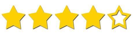 Homeland Gets 4 Stars!!