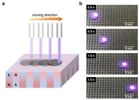 maglev-graphite-laser-guidance