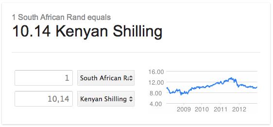 Live forex rates in kenya