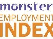Monster Employment Index Angeles Region Showing Double Digit Year-over-year Growth