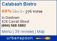 Calabash Bistro on Urbanspoon