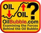 Friday Fakery – CNBC LIES About Oil Inventories