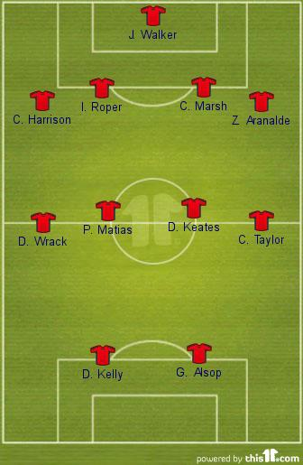 Bescot Banter: Walsall select XI