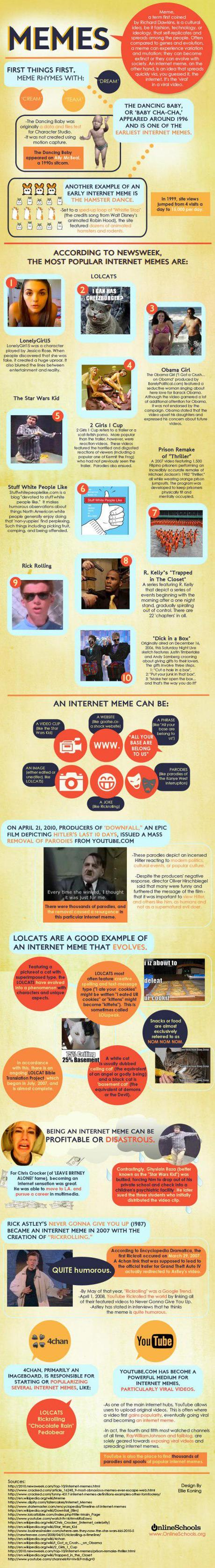 Complete set of Internet most famous memes