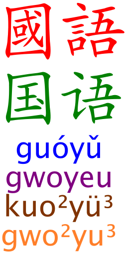The chinese word for