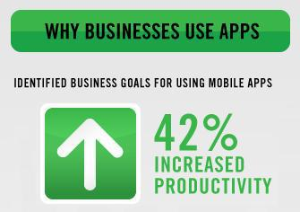 Embracing Mobile Marketing Apps: Infographic