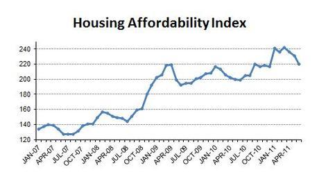 2011-06-affordability