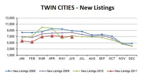 2011-06-newlistings